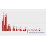 Kreditvereinbarungen pro Tag | Systemcredit
